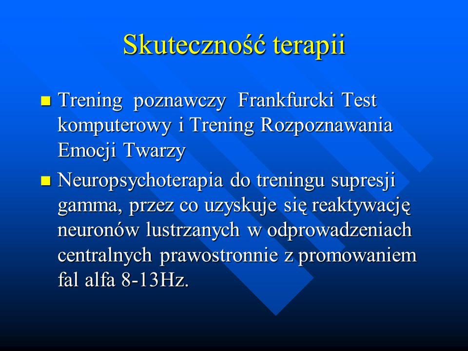 Skuteczność terapii Trening poznawczy Frankfurcki Test komputerowy i Trening Rozpoznawania Emocji Twarzy Trening poznawczy Frankfurcki Test komputerowy i Trening Rozpoznawania Emocji Twarzy Neuropsychoterapia do treningu supresji gamma, przez co uzyskuje się reaktywację neuronów lustrzanych w odprowadzeniach centralnych prawostronnie z promowaniem fal alfa 8-13Hz.
