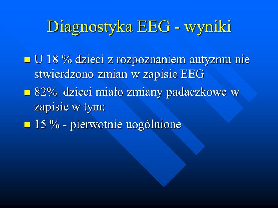 Diagnostyka EEG - wyniki U 18 % dzieci z rozpoznaniem autyzmu nie stwierdzono zmian w zapisie EEG U 18 % dzieci z rozpoznaniem autyzmu nie stwierdzono zmian w zapisie EEG 82% dzieci miało zmiany padaczkowe w zapisie w tym: 82% dzieci miało zmiany padaczkowe w zapisie w tym: 15 % - pierwotnie uogólnione 15 % - pierwotnie uogólnione