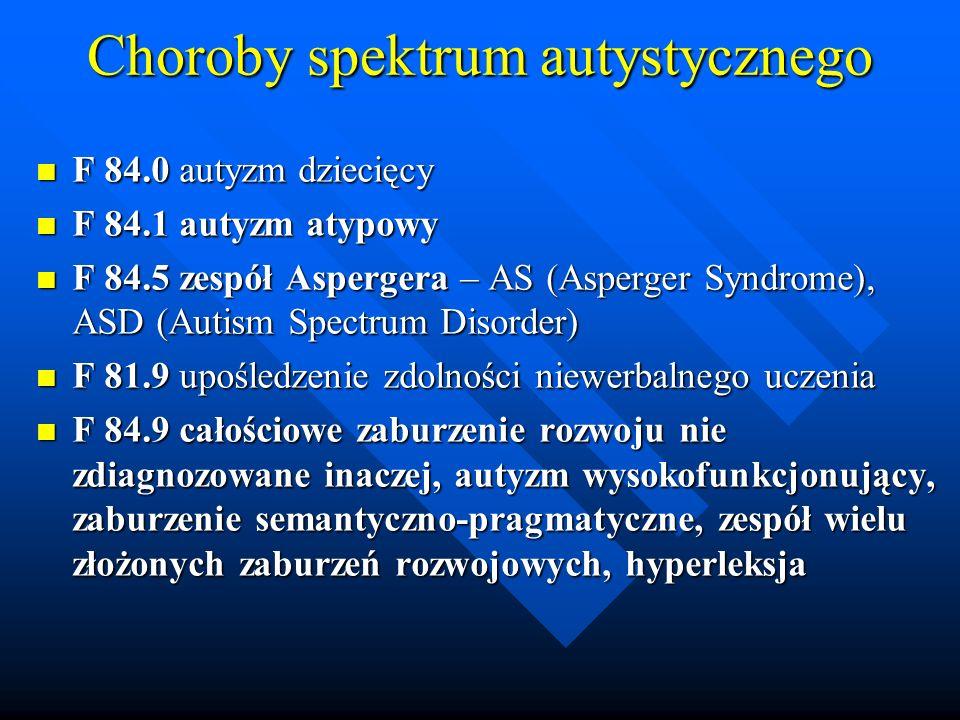 Choroby spektrum autystycznego F 84.0 autyzm dziecięcy F 84.0 autyzm dziecięcy F 84.1 autyzm atypowy F 84.1 autyzm atypowy F 84.5 zespół Aspergera – AS (Asperger Syndrome), ASD (Autism Spectrum Disorder) F 84.5 zespół Aspergera – AS (Asperger Syndrome), ASD (Autism Spectrum Disorder) F 81.9 upośledzenie zdolności niewerbalnego uczenia F 81.9 upośledzenie zdolności niewerbalnego uczenia F 84.9 całościowe zaburzenie rozwoju nie zdiagnozowane inaczej, autyzm wysokofunkcjonujący, zaburzenie semantyczno-pragmatyczne, zespół wielu złożonych zaburzeń rozwojowych, hyperleksja F 84.9 całościowe zaburzenie rozwoju nie zdiagnozowane inaczej, autyzm wysokofunkcjonujący, zaburzenie semantyczno-pragmatyczne, zespół wielu złożonych zaburzeń rozwojowych, hyperleksja
