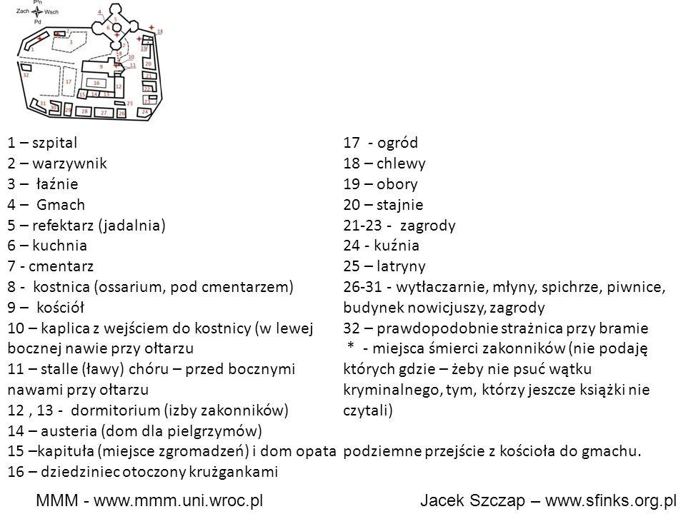 MMM - www.mmm.uni.wroc.pl Jacek Szczap – www.sfinks.org.pl 1 – szpital 2 – warzywnik 3 – łaźnie 4 – Gmach 5 – refektarz (jadalnia) 6 – kuchnia 7 - cme