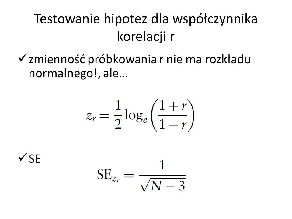 Testowanie hipotez dla współczynnika korelacji r zmienność próbkowania r nie ma rozkładu normalnego!, ale… SE