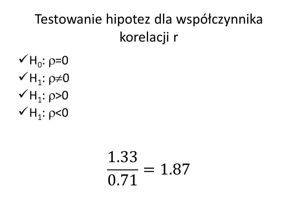 Testowanie hipotez dla współczynnika korelacji r H 0 :  =0 H 1 :  0 H 1 :  >0 H 1 :  <0