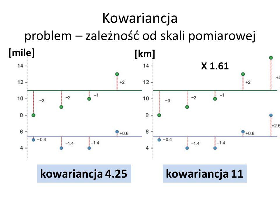 Kowariancja problem – zależność od skali pomiarowej [mile] kowariancja 4.25 [km] X 1.61 kowariancja 11