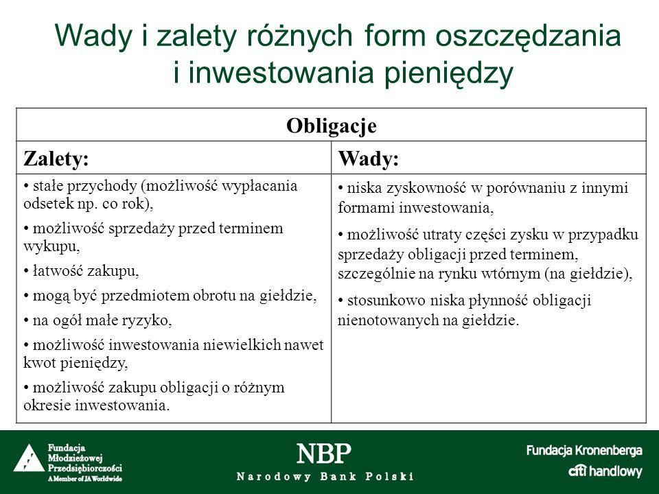 Obligacje Zalety:Wady: stałe przychody (możliwość wypłacania odsetek np. co rok), możliwość sprzedaży przed terminem wykupu, łatwość zakupu, mogą być