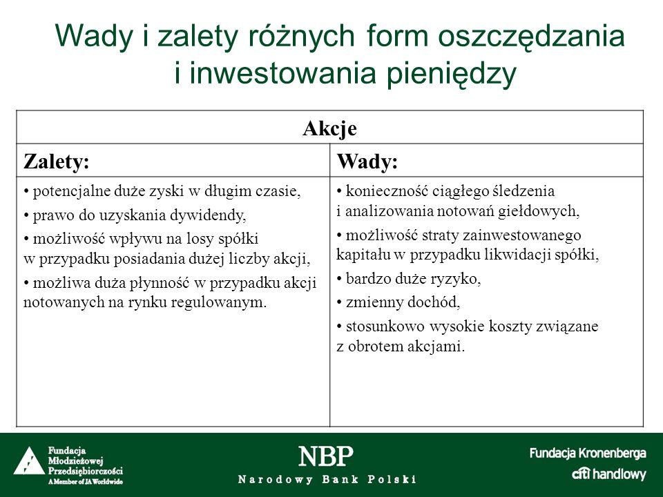 Fundusze inwestycyjne Zalety:Wady: potencjalne duże zyski w długim okresie, duża płynność (w funduszach otwartych).