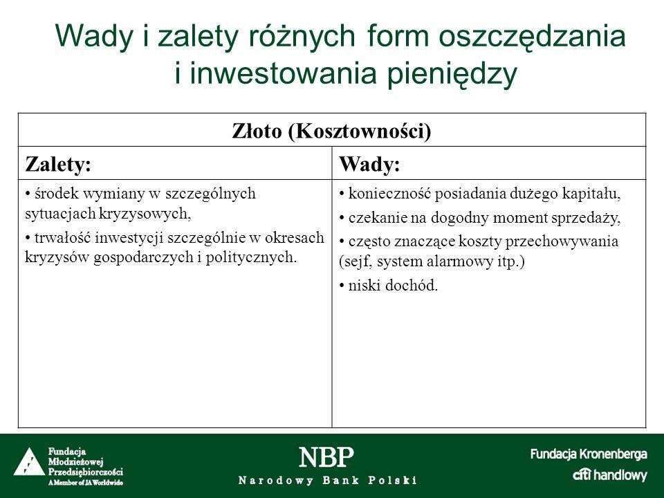 Waluty obce Zalety:Wady: duże zyski, jeśli transakcji dokona się w odpowiednim momencie.