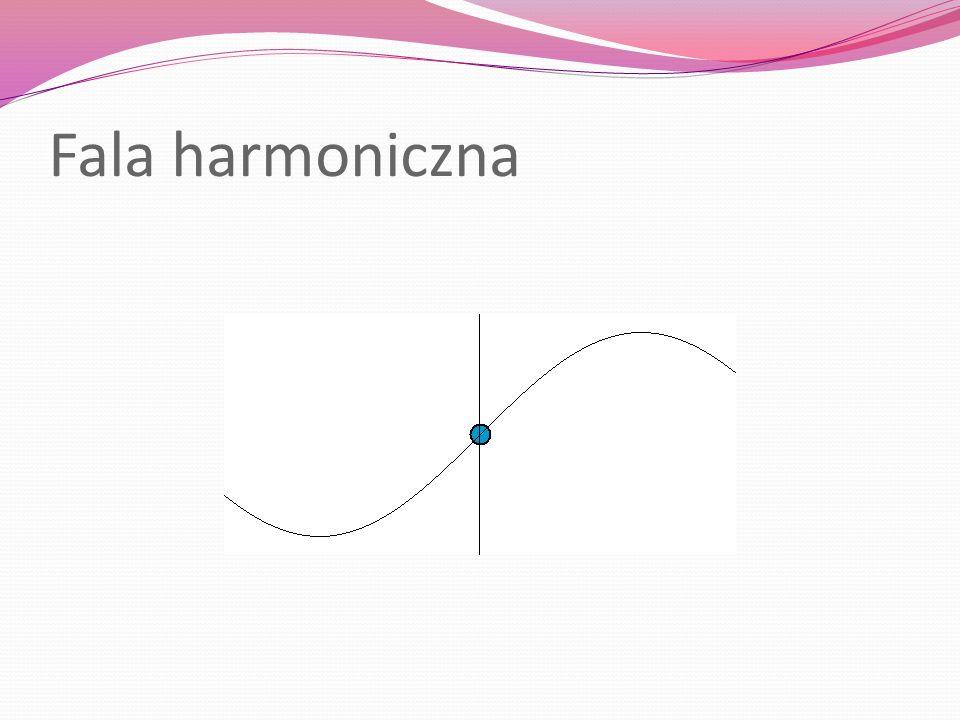 Fala harmoniczna