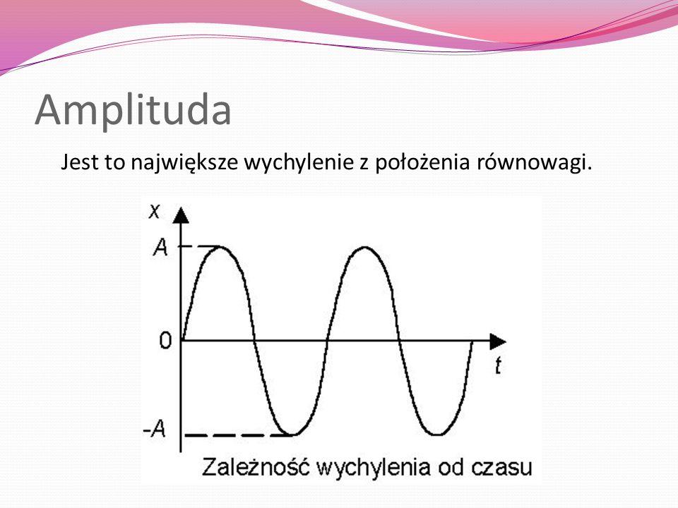 Amplituda Jest to największe wychylenie z położenia równowagi.