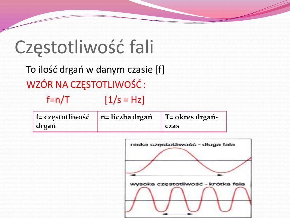 Częstotliwość fali To ilość drgań w danym czasie [f] WZÓR NA CZĘSTOTLIWOŚĆ : f=n/T [1/s = Hz] f= częstotliwość drgań n= liczba drgańT= okres drgań- czas