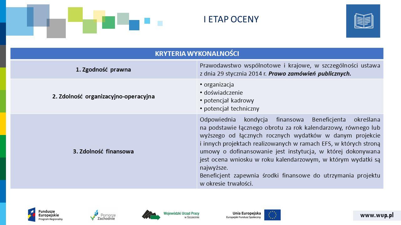 www.wup.pl KRYTERIA WYKONALNOŚCI 1. Zgodność prawna Prawodawstwo wspólnotowe i krajowe, w szczególności ustawa z dnia 29 stycznia 2014 r. Prawo zamówi