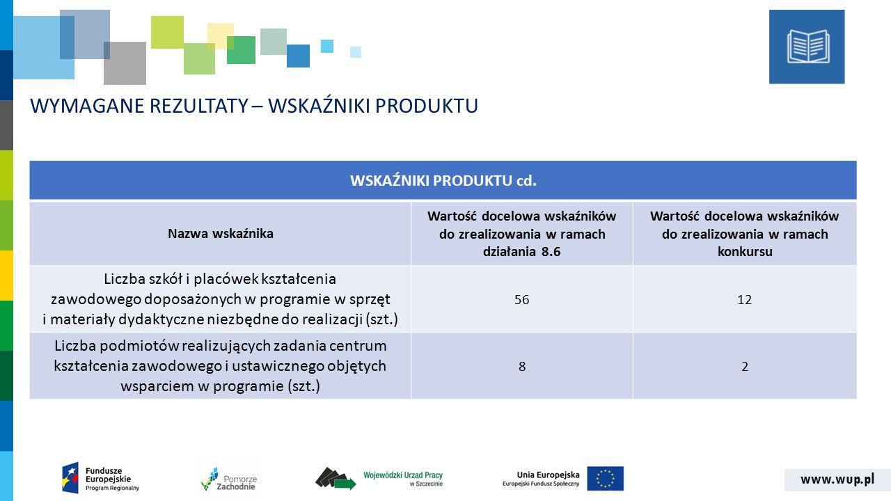 www.wup.pl WYMAGANE REZULTATY – WSKAŹNIKI PRODUKTU WSKAŹNIKI PRODUKTU cd. Nazwa wskaźnika Wartość docelowa wskaźników do zrealizowania w ramach działa