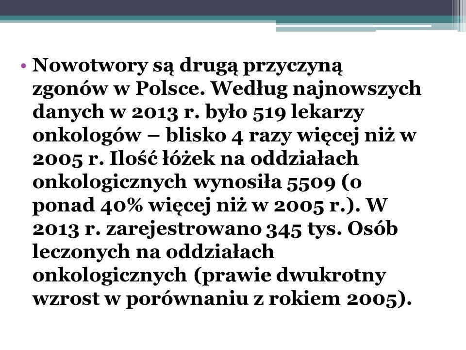 Nowotwory są drugą przyczyną zgonów w Polsce.Według najnowszych danych w 2013 r.