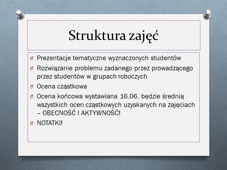 LP.LP.T REŚCI KSZTAŁCENIA REALIZOWANE W RAMACH ĆWICZEŃ C1 - 03.03 Zajęcia wprowadzające.