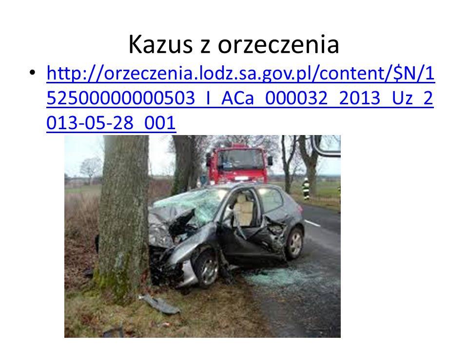 Kazus z orzeczenia http://orzeczenia.lodz.sa.gov.pl/content/$N/1 52500000000503_I_ACa_000032_2013_Uz_2 013-05-28_001 http://orzeczenia.lodz.sa.gov.pl/content/$N/1 52500000000503_I_ACa_000032_2013_Uz_2 013-05-28_001