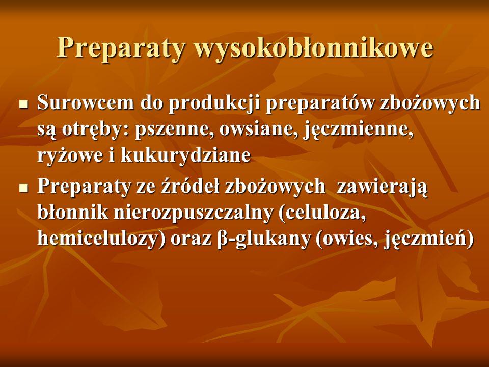 Preparaty wysokobłonnikowe Surowcem do produkcji preparatów zbożowych są otręby: pszenne, owsiane, jęczmienne, ryżowe i kukurydziane Surowcem do produkcji preparatów zbożowych są otręby: pszenne, owsiane, jęczmienne, ryżowe i kukurydziane Preparaty ze źródeł zbożowych zawierają błonnik nierozpuszczalny (celuloza, hemicelulozy) oraz β-glukany (owies, jęczmień) Preparaty ze źródeł zbożowych zawierają błonnik nierozpuszczalny (celuloza, hemicelulozy) oraz β-glukany (owies, jęczmień)