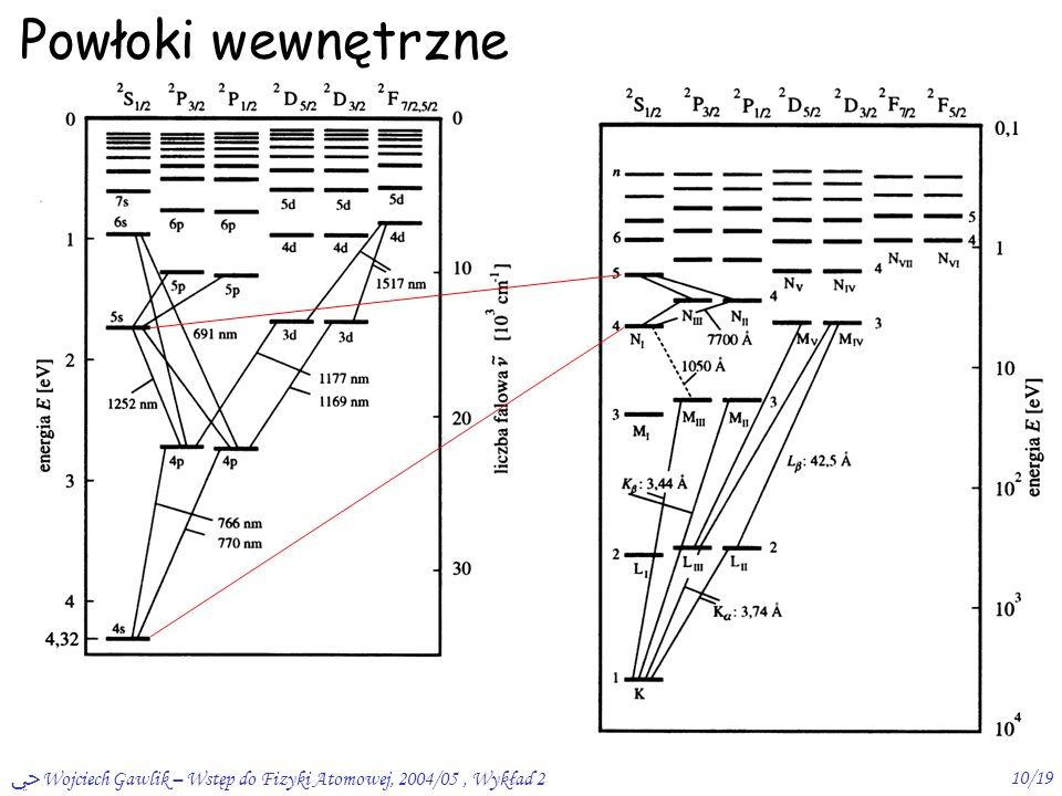 ﴀ Wojciech Gawlik – Wstęp do Fizyki Atomowej, 2004/05, Wykład 29/19 Defekty kwant.