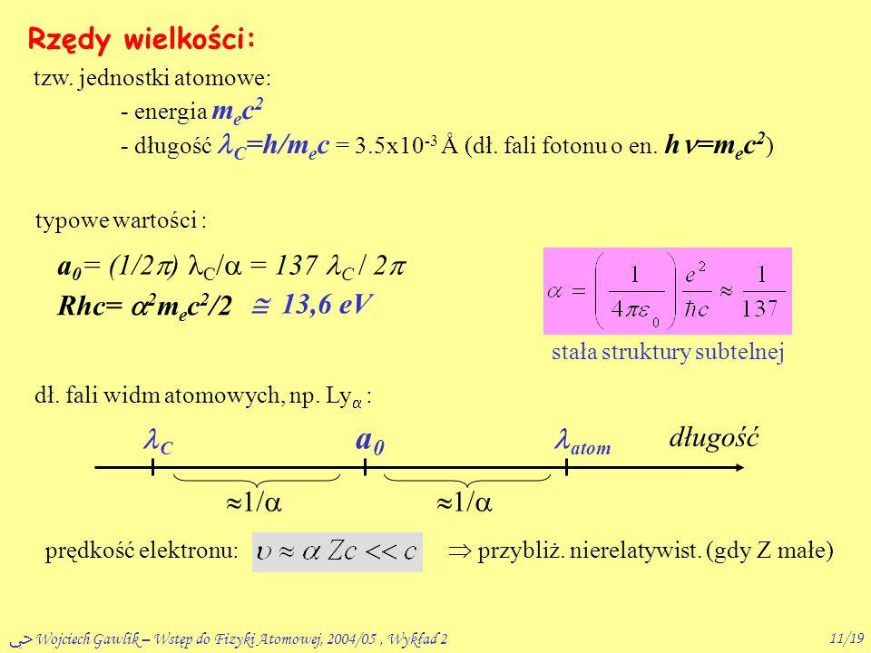 ﴀ Wojciech Gawlik – Wstęp do Fizyki Atomowej, 2004/05, Wykład 210/19 Powłoki wewnętrzne