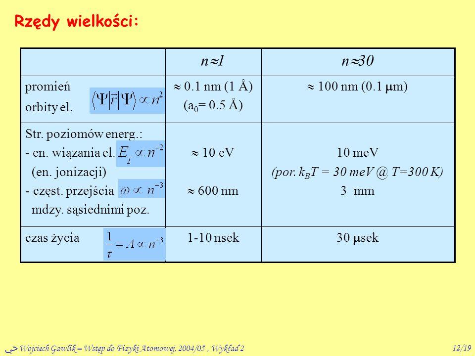 ﴀ Wojciech Gawlik – Wstęp do Fizyki Atomowej, 2004/05, Wykład 211/19 Rzędy wielkości: tzw.