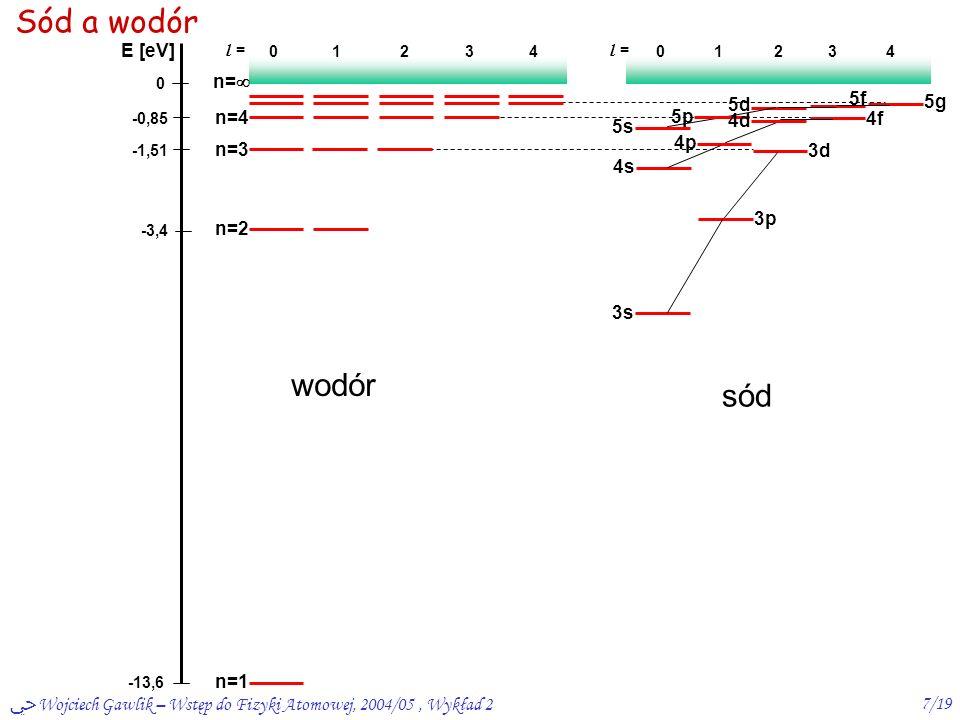 ﴀ Wojciech Gawlik – Wstęp do Fizyki Atomowej, 2004/05, Wykład 26/19 Defekt kwantowy  l=l * - l potencjał kulombowski potencjał niekulombowski (atom wodoru) (atomy alkaliczne) l * (l * +1)= (l -  l)(l -  l +1)  l(l+1) – Bb  l 2 – 2 l  l –  l = – Bb, gdy b<<1,  l  0 wtedy energia: a więc zależy od l Potencjał C(1+b/r)/r znosi degenerację ze wzgl.
