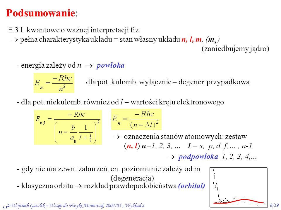 ﴀ Wojciech Gawlik – Wstęp do Fizyki Atomowej, 2004/05, Wykład 27/19 3s 3p 3d 12 3 4 l = 0 5s 5d 5f 5g 5p 4s 4p 4f 4d n=  -13,6 -3,4 -1,51 -0,85 0 E [eV] 12 3 4 l = 0 n=1 n=2 n=3 n=4 wodór sód Sód a wodór