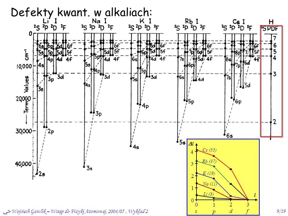 ﴀ Wojciech Gawlik – Wstęp do Fizyki Atomowej, 2004/05, Wykład 28/19 Podsumowanie:  3 l.