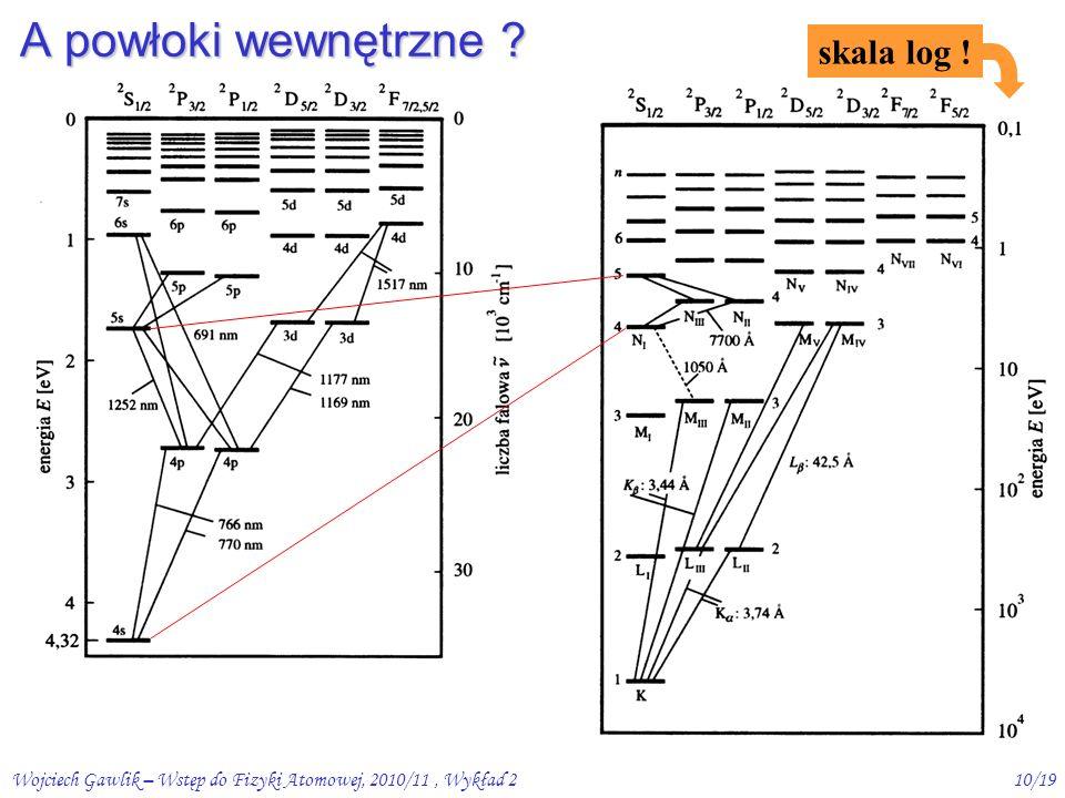Wojciech Gawlik – Wstęp do Fizyki Atomowej, 2010/11, Wykład 29/19 Defekty kwant.
