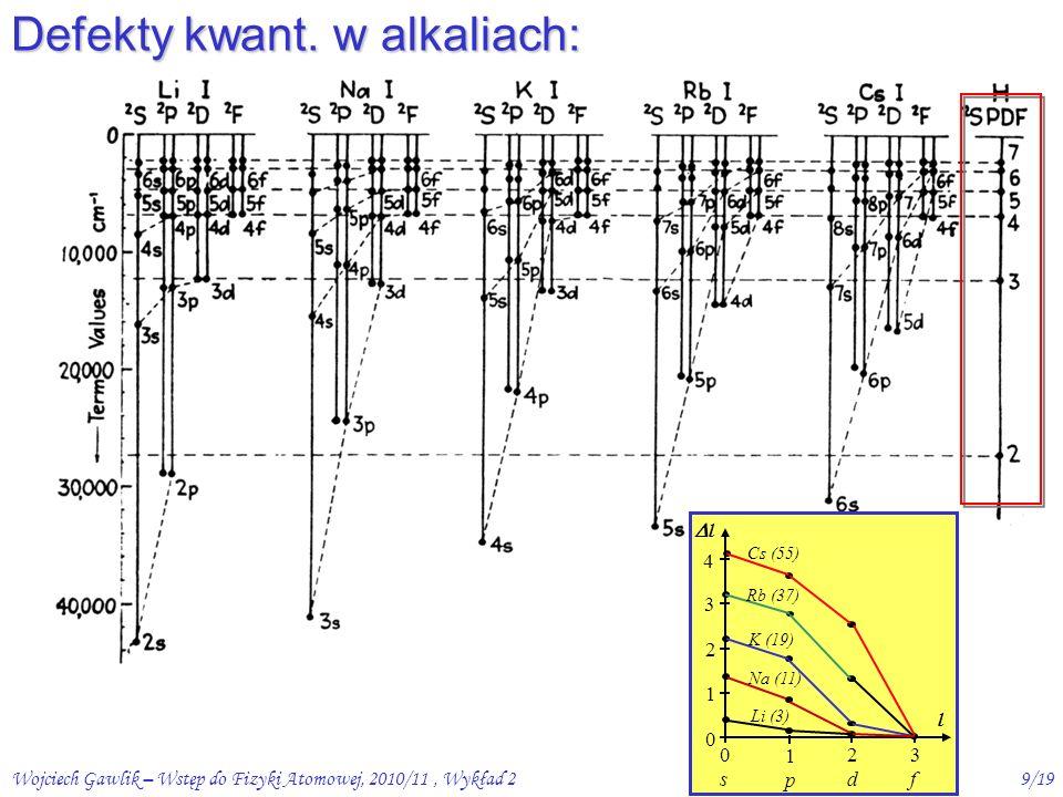 Wojciech Gawlik – Wstęp do Fizyki Atomowej, 2010/11, Wykład 28/19 Podsumowanie:  3 l.