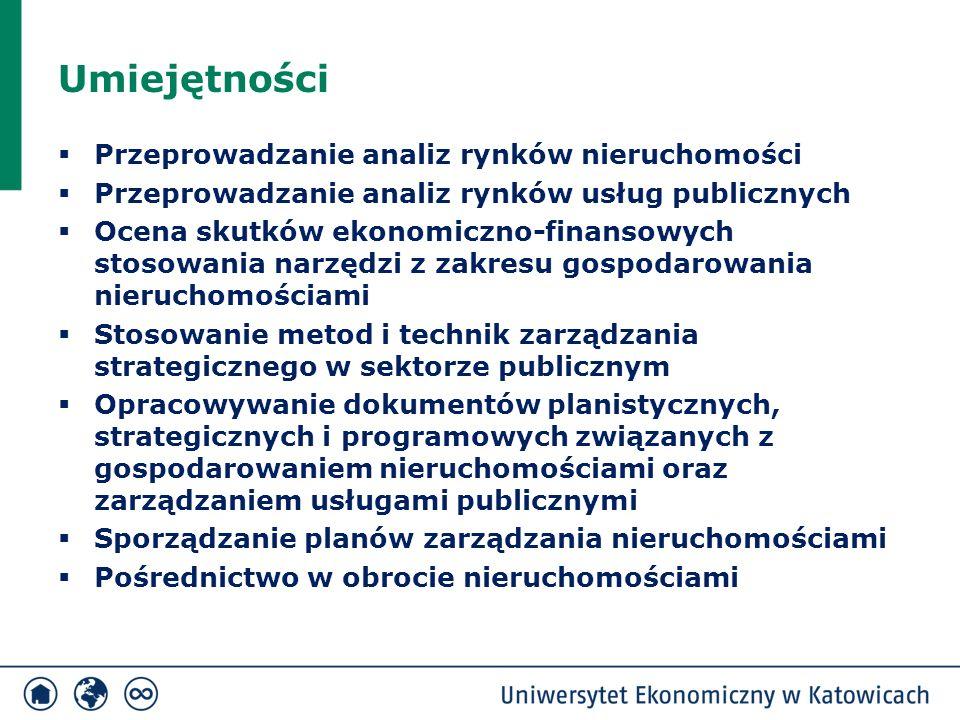 Umiejętności  Przeprowadzanie analiz rynków nieruchomości  Przeprowadzanie analiz rynków usług publicznych  Ocena skutków ekonomiczno-finansowych s