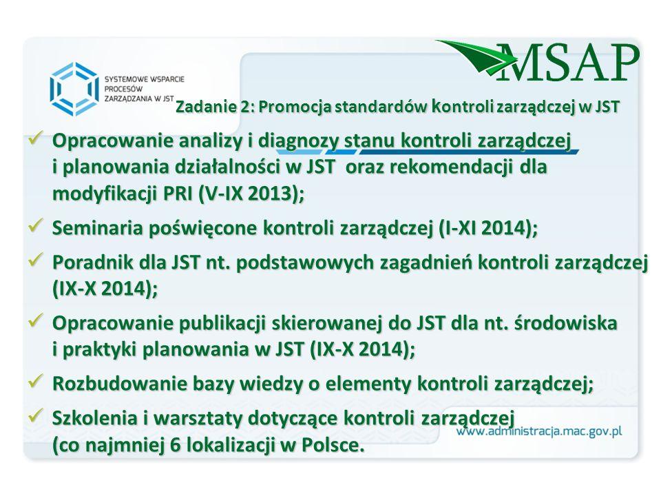 Opracowanie analizy i diagnozy stanu kontroli zarządczej i planowania działalności w JST oraz rekomendacji dla modyfikacji PRI (V-IX 2013); Opracowanie analizy i diagnozy stanu kontroli zarządczej i planowania działalności w JST oraz rekomendacji dla modyfikacji PRI (V-IX 2013); Seminaria poświęcone kontroli zarządczej (I-XI 2014); Seminaria poświęcone kontroli zarządczej (I-XI 2014); Poradnik dla JST nt.