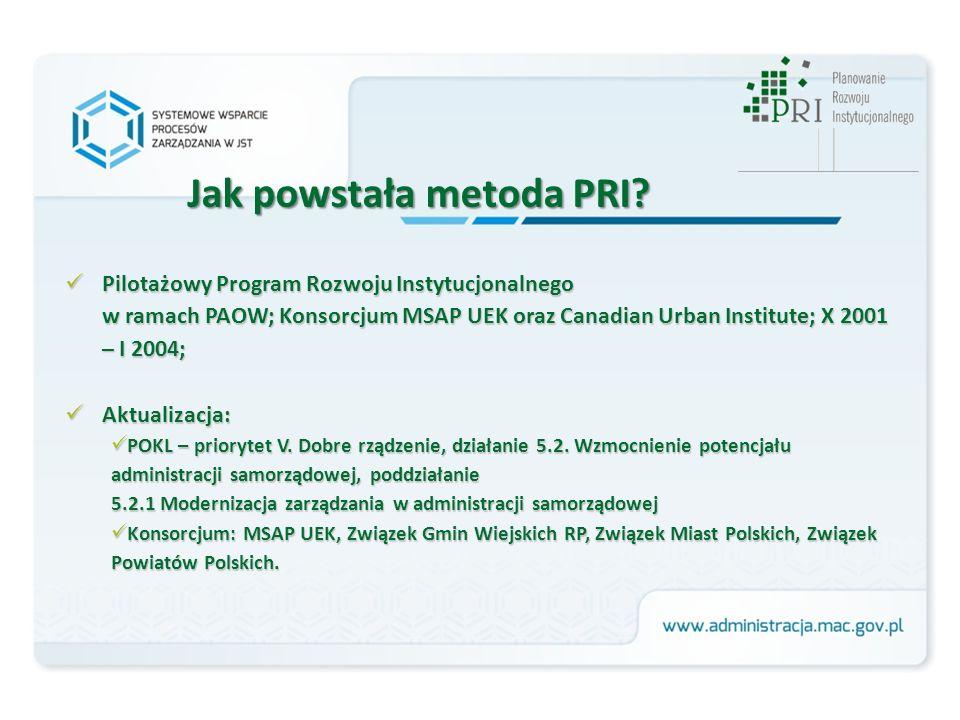 Jak powstała metoda PRI.