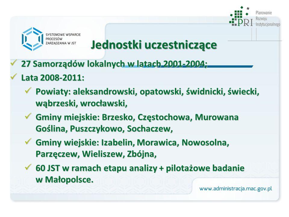 Jednostki uczestniczące 27 Samorządów lokalnych w latach 2001-2004; 27 Samorządów lokalnych w latach 2001-2004; Lata 2008-2011: Lata 2008-2011: Powiaty: aleksandrowski, opatowski, świdnicki, świecki, wąbrzeski, wrocławski, Powiaty: aleksandrowski, opatowski, świdnicki, świecki, wąbrzeski, wrocławski, Gminy miejskie: Brzesko, Częstochowa, Murowana Goślina, Puszczykowo, Sochaczew, Gminy miejskie: Brzesko, Częstochowa, Murowana Goślina, Puszczykowo, Sochaczew, Gminy wiejskie: Izabelin, Morawica, Nowosolna, Parzęczew, Wieliszew, Zbójna, Gminy wiejskie: Izabelin, Morawica, Nowosolna, Parzęczew, Wieliszew, Zbójna, 60 JST w ramach etapu analizy + pilotażowe badanie w Małopolsce.