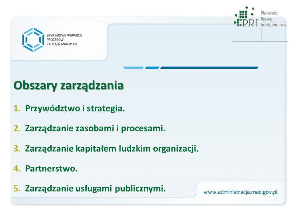 Obszary zarządzania 1.Przywództwo i strategia. 2.Zarządzanie zasobami i procesami.