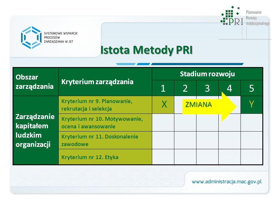 Istota Metody PRI Obszar zarządzania Kryterium zarządzania Stadium rozwoju 12345 Zarządzanie kapitałem ludzkim organizacji Kryterium nr 9.