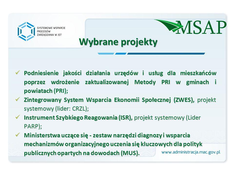 Wybrane projekty Podniesienie jakości działania urzędów i usług dla mieszkańców poprzez wdrożenie zaktualizowanej Metody PRI w gminach i powiatach Podniesienie jakości działania urzędów i usług dla mieszkańców poprzez wdrożenie zaktualizowanej Metody PRI w gminach i powiatach (PRI); Zintegrowany System Wsparcia Ekonomii Społecznej (ZWES), projekt systemowy (lider: CRZL); Zintegrowany System Wsparcia Ekonomii Społecznej (ZWES), projekt systemowy (lider: CRZL); Instrument Szybkiego Reagowania (ISR), projekt systemowy (Lider PARP); Instrument Szybkiego Reagowania (ISR), projekt systemowy (Lider PARP); Ministerstwa uczące się - zestaw narzędzi diagnozy i wsparcia mechanizmów organizacyjnego uczenia się kluczowych dla polityk publicznych opartych na dowodach (MUS).