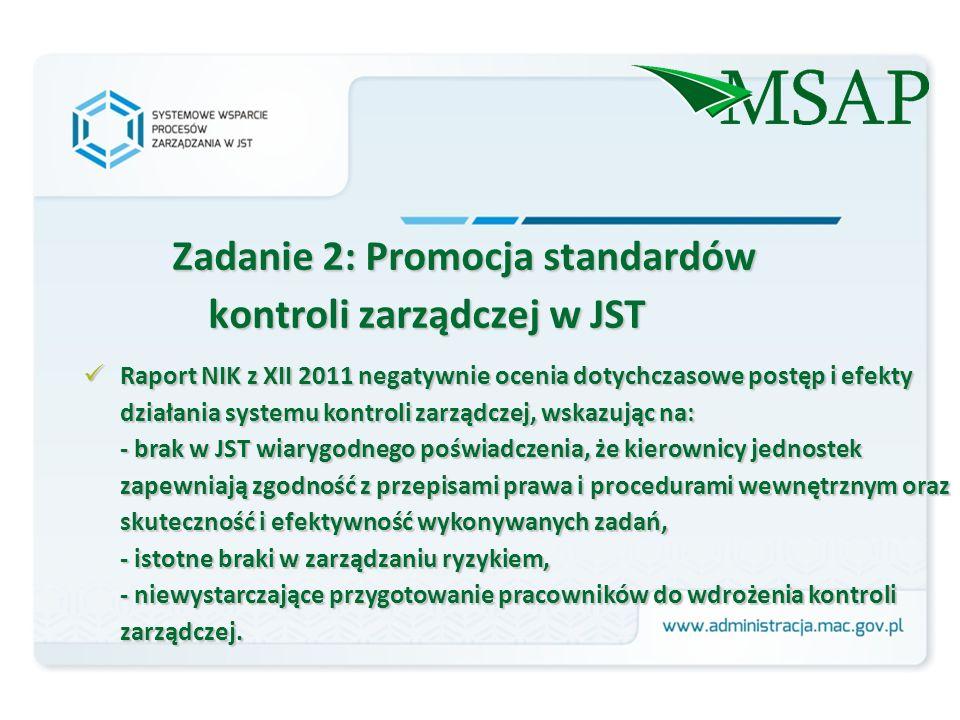 Zadanie 2: Promocja standardów kontroli zarządczej w JST Raport NIK z XII 2011 negatywnie ocenia dotychczasowe postęp i efekty działania systemu kontroli zarządczej, wskazując na: - brak w JST wiarygodnego poświadczenia, że kierownicy jednostek zapewniają zgodność z przepisami prawa i procedurami wewnętrznym oraz skuteczność i efektywność wykonywanych zadań, - istotne braki w zarządzaniu ryzykiem, - niewystarczające przygotowanie pracowników do wdrożenia kontroli zarządczej.