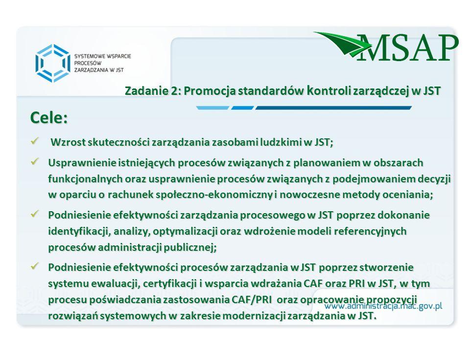 Zadanie 2: Promocja standardów k ontroli zarządczej w JST Cele: Wzrost skuteczności zarządzania zasobami ludzkimi w JST; Wzrost skuteczności zarządzania zasobami ludzkimi w JST; Usprawnienie istniejących procesów związanych z planowaniem w obszarach funkcjonalnych oraz usprawnienie procesów związanych z podejmowaniem decyzji w oparciu o rachunek społeczno-ekonomiczny i nowoczesne metody oceniania; Usprawnienie istniejących procesów związanych z planowaniem w obszarach funkcjonalnych oraz usprawnienie procesów związanych z podejmowaniem decyzji w oparciu o rachunek społeczno-ekonomiczny i nowoczesne metody oceniania; Podniesienie efektywności zarządzania procesowego w JST poprzez dokonanie identyfikacji, analizy, optymalizacji oraz wdrożenie modeli referencyjnych procesów administracji publicznej; Podniesienie efektywności zarządzania procesowego w JST poprzez dokonanie identyfikacji, analizy, optymalizacji oraz wdrożenie modeli referencyjnych procesów administracji publicznej; Podniesienie efektywności procesów zarządzania w JST poprzez stworzenie systemu ewaluacji, certyfikacji i wsparcia wdrażania CAF oraz PRI w JST, w tym procesu poświadczania zastosowania CAF/PRI oraz opracowanie propozycji rozwiązań systemowych w zakresie modernizacji zarządzania w JST.