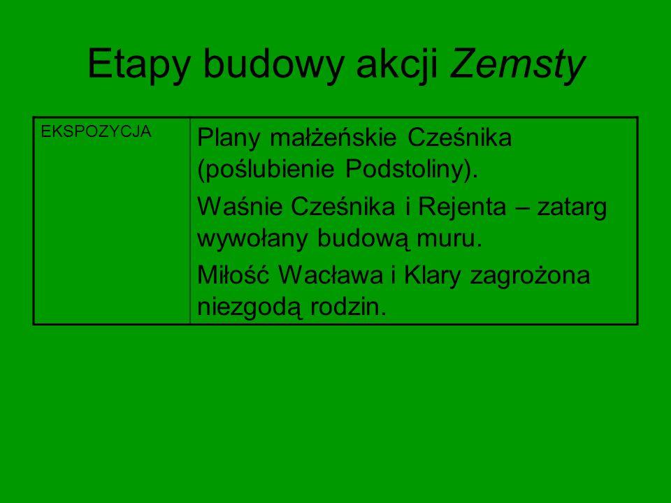 Etapy budowy akcji Zemsty EKSPOZYCJA Plany małżeńskie Cześnika (poślubienie Podstoliny). Waśnie Cześnika i Rejenta – zatarg wywołany budową muru. Miło
