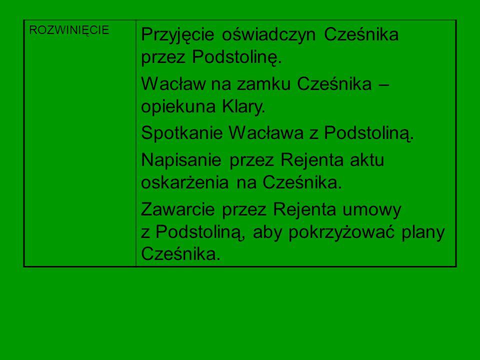 ROZWINIĘCIE Przyjęcie oświadczyn Cześnika przez Podstolinę. Wacław na zamku Cześnika – opiekuna Klary. Spotkanie Wacława z Podstoliną. Napisanie przez