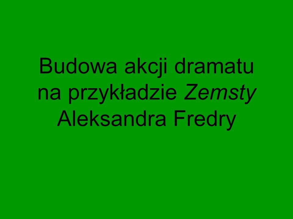 Budowa akcji dramatu na przykładzie Zemsty Aleksandra Fredry
