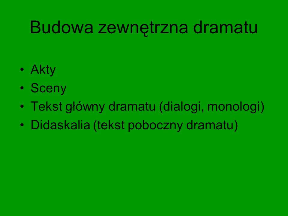 Budowa zewnętrzna dramatu Akty Sceny Tekst główny dramatu (dialogi, monologi) Didaskalia (tekst poboczny dramatu)