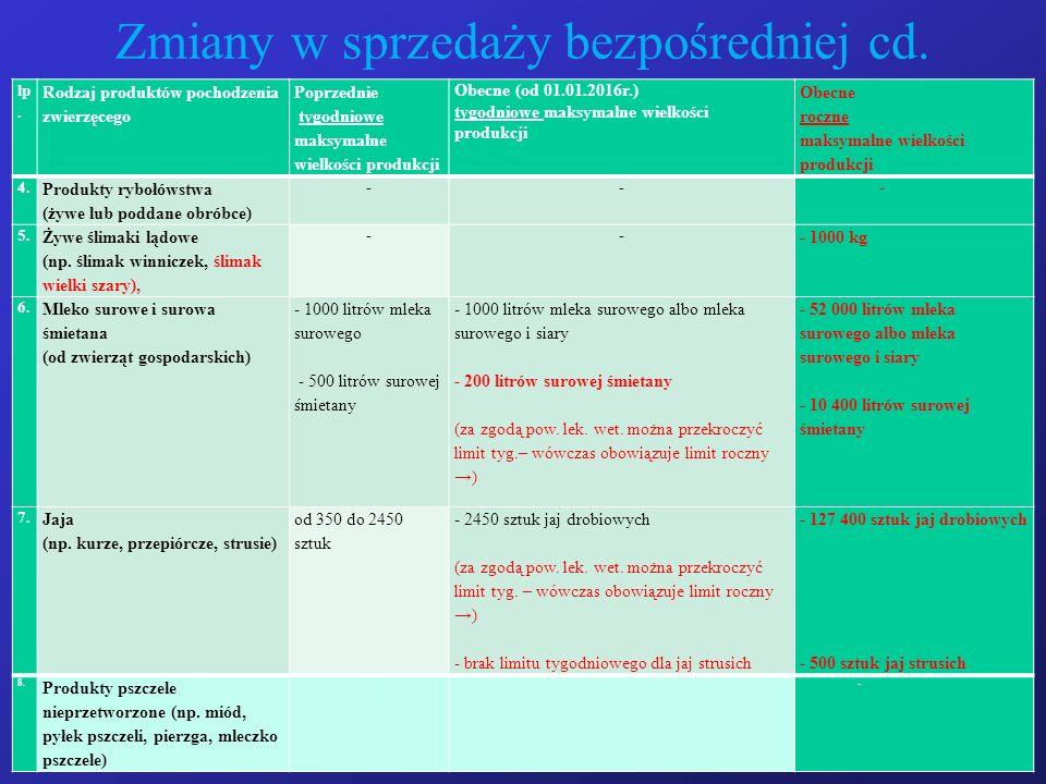 Zmiany w sprzedaży bezpośredniej cd. lp. Rodzaj produktów pochodzenia zwierzęcego Poprzednie tygodniowe maksymalne wielkości produkcji Obecne (od 01.0