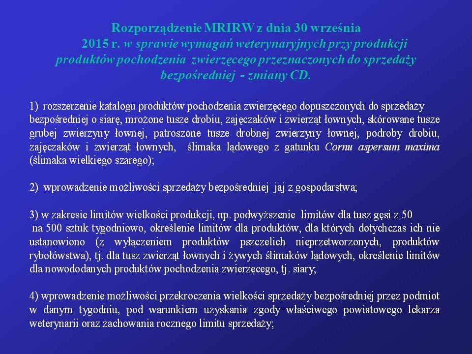 Rozporządzenie MRIRW z dnia 30 września 2015 r.