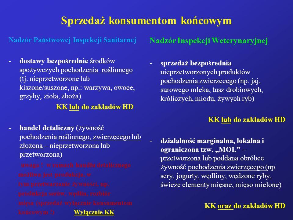 Sprzedaż konsumentom końcowym Nadzór Państwowej Inspekcji Sanitarnej -dostawy bezpośrednie środków spożywczych pochodzenia roślinnego (tj. nieprzetwor