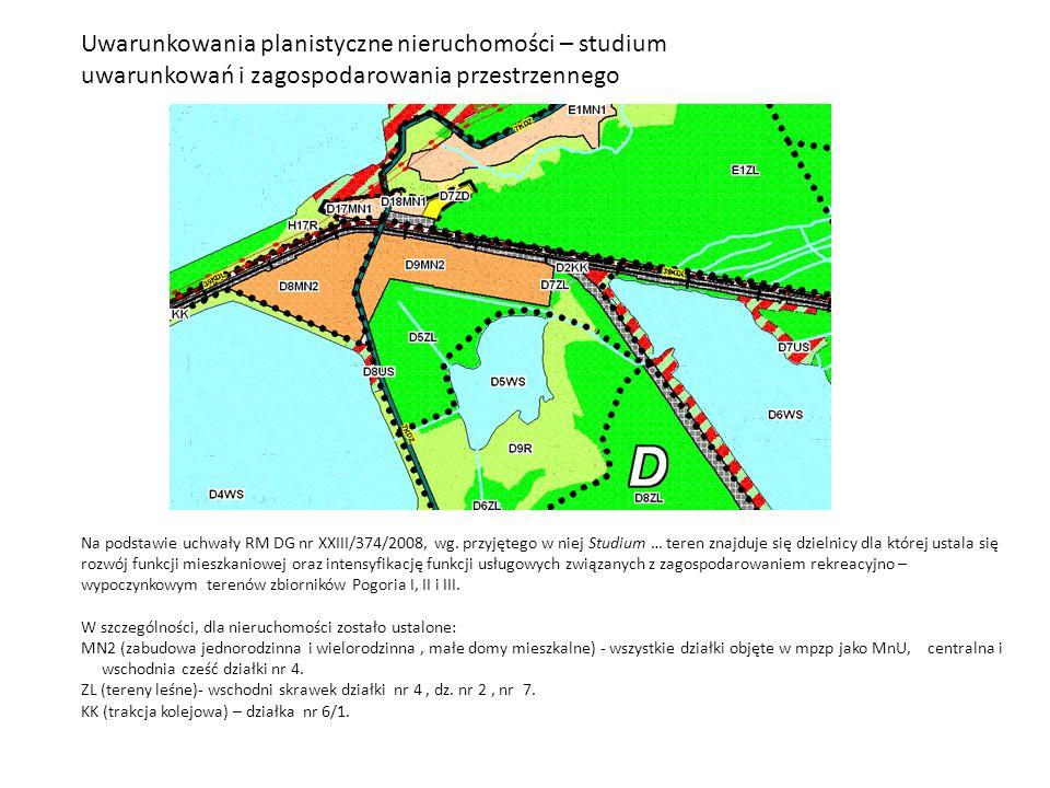 Uwarunkowania planistyczne nieruchomości – studium uwarunkowań i zagospodarowania przestrzennego Na podstawie uchwały RM DG nr XXIII/374/2008, wg. prz