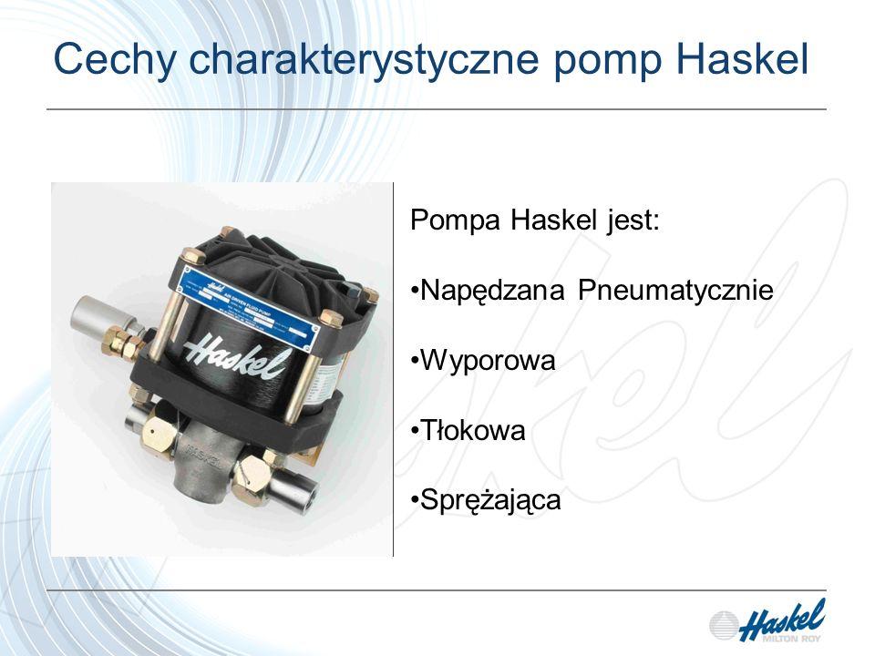 Napęd Pneumatyczny Powietrze jest główną siłą napędzającą pompy Haskel Ciśnienie napędzające pompy Od 0 – 10 Bar Regulując ciśnienie powietrza napędzającego, kontrolujemy wartość ciśnienia wyjściowego