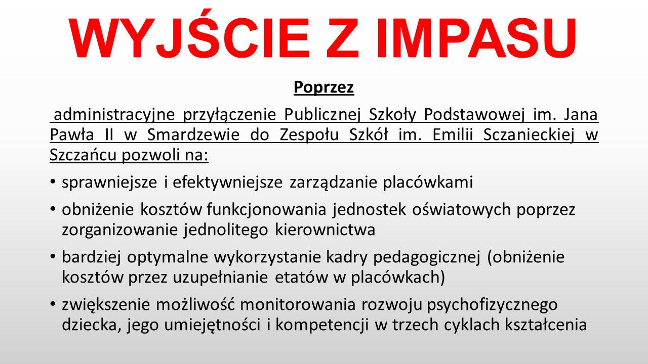 WYJŚCIE Z IMPASU Poprzez administracyjne przyłączenie Publicznej Szkoły Podstawowej im.