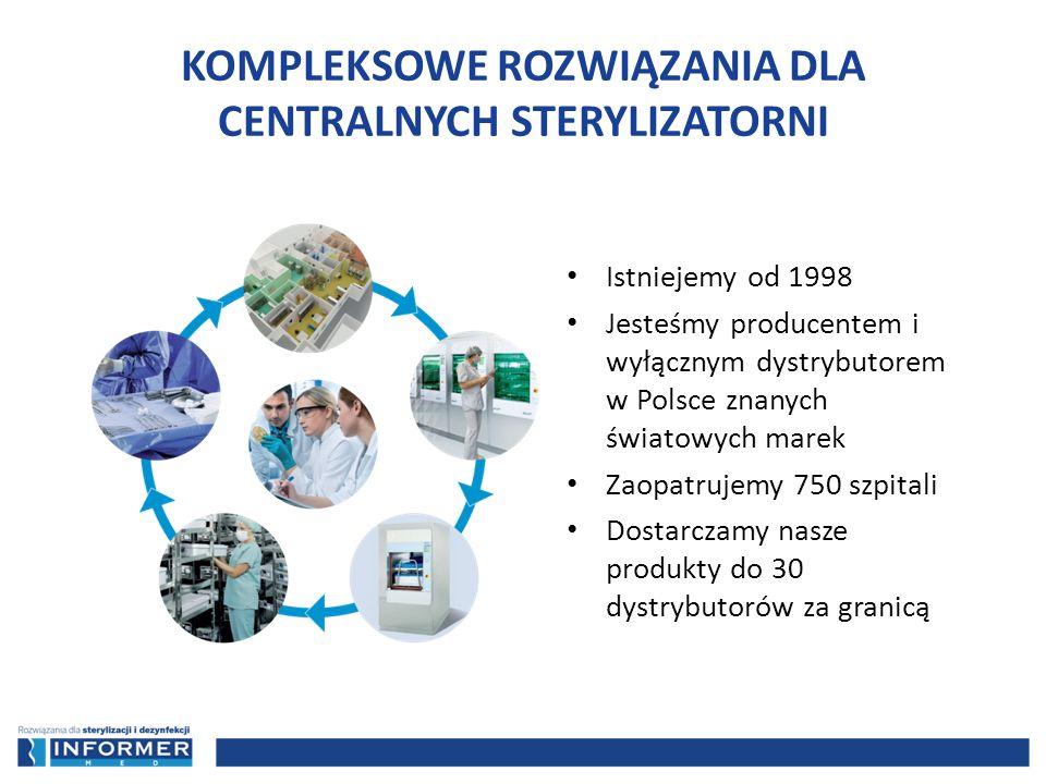 KOMPLEKSOWE ROZWIĄZANIA DLA CENTRALNYCH STERYLIZATORNI Istniejemy od 1998 Jesteśmy producentem i wyłącznym dystrybutorem w Polsce znanych światowych m