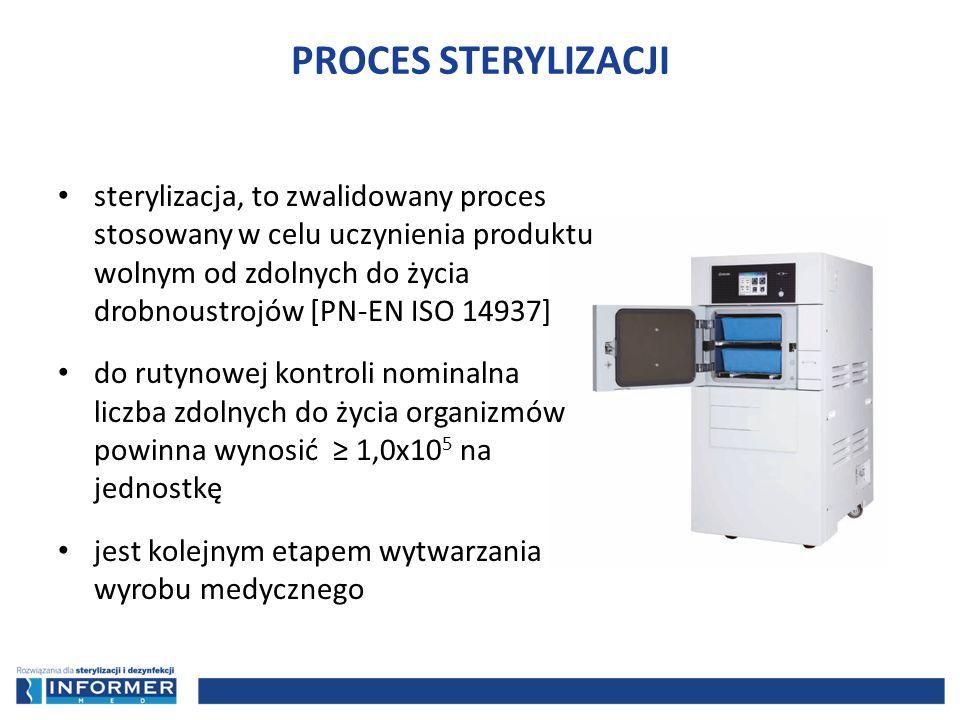 PROCES STERYLIZACJI sterylizacja, to zwalidowany proces stosowany w celu uczynienia produktu wolnym od zdolnych do życia drobnoustrojów [PN-EN ISO 149