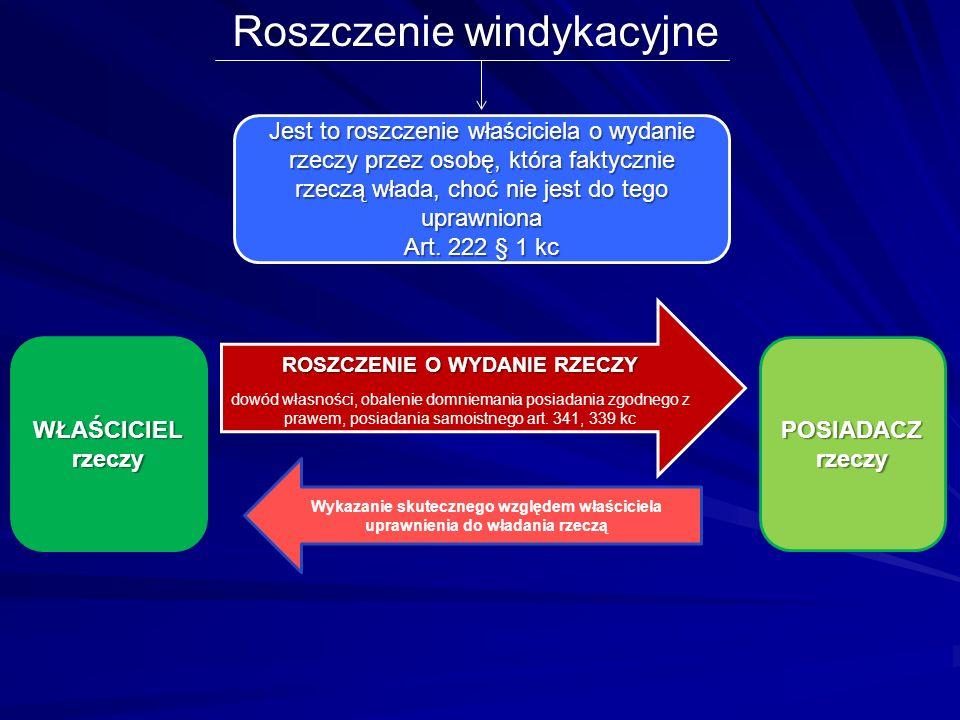 BRAKBRAK Przedawnienie roszczenia windykacyjnego Art.