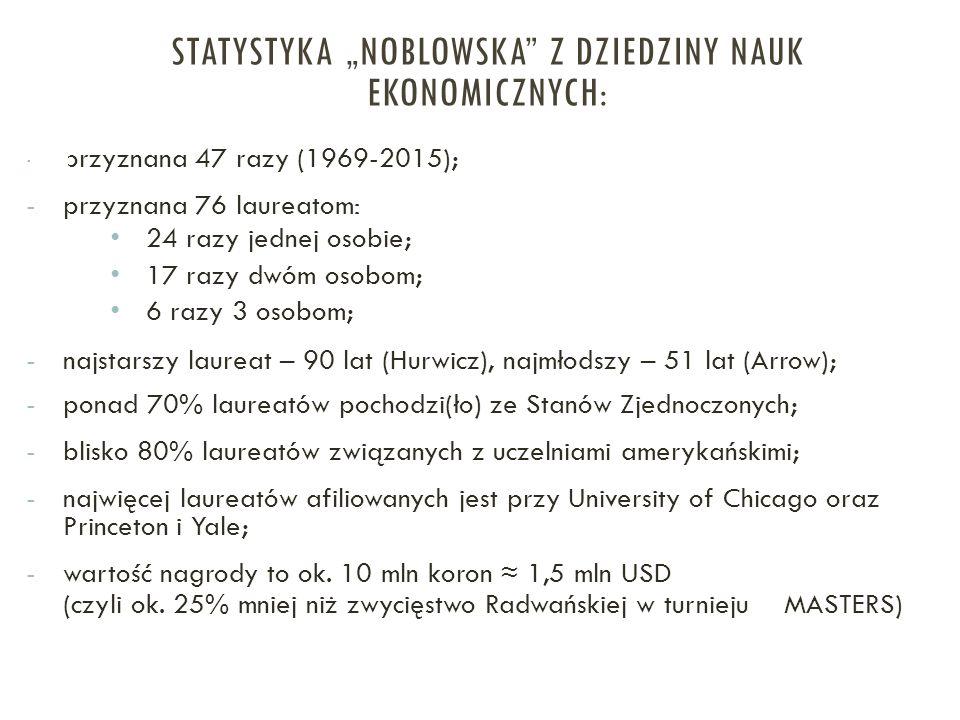 """STATYSTYKA """"NOBLOWSKA"""" Z DZIEDZINY NAUK EKONOMICZNYCH: -przyznana 47 razy (1969-2015); -przyznana 76 laureatom: 24 razy jednej osobie; 17 razy dwóm os"""